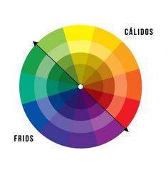 Cuáles son los colores cálidos: círculo cromático