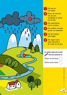 De kringloop van het water 2 @keireeen Teaching Geography, What To Make, Science, School, Kids, Google, Learning, Middle, Planets