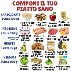 Eating And Exercise Healthy Protein, Healthy Life, Healthy Eating, Gym Food, Italy Food, No Calorie Foods, Brain Food, Calories, Light Recipes
