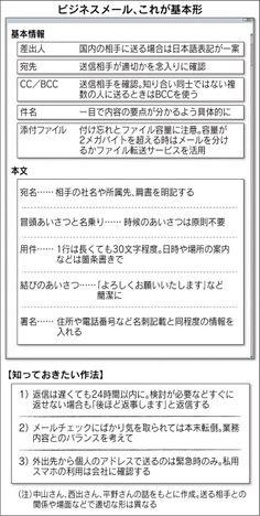 ビジネスメール、送信先には注意 1日以内に返信  :日本経済新聞