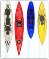 How to choose a sit on top kayak - top kayaker ,net