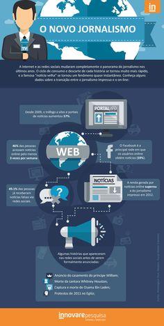 #jornalismo #brasil #dados #innovare #innovarepesquisa