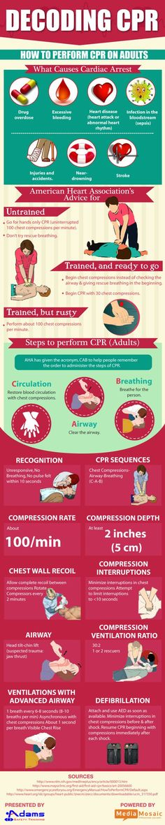 How to Perform CPR on Adults - Infographic. This pin has CPR instructions that are very useful if you are becoming a paramedic or EMT. We recommend that you also learn how to perform CPR with our complete guide: http://insidefirstaid.com/emergencies/learn-how-to-perform-cpr-or-cardiopulmonary-resuscitation #cpr #instructions #training #paramedic #emt #first #aid #aed #defibrillator