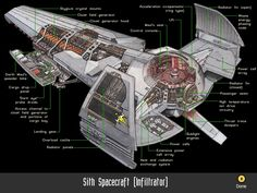 star wars ship blueprints - Google Search