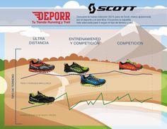 Resumen visual de la colección de Trail de la temporada SS15 de Scott. Infografía. Puedes ver todas las zapatillas aquí: http://www.deporr.com/catalogsearch/result/?q=scott #scott #infografía #running #trail #zapatillas #shoes #training