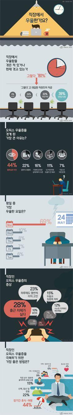"""직장인 10명 중 8명 """"우울함 느껴"""" [인포그래픽] #gloom / #Infographic ⓒ 비주얼다이브 무단 복사·전재·재배포 금지"""
