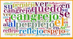 9 ideas para trabajar con nubes de palabras en la clase de idiomas : ProfeDeELE.es