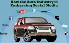 This comprehensive infographic looks at how Ford, GM, Chrysler, Toyota and Honda are faring in the social media marketing world.