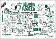 Internet y Menores Programa temporada 2014 Mundo Hacker