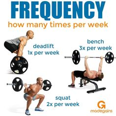Training frequency refers to how many times per week a muscle group is trained.Choose one of these muscle building Splits to work best for you. Training frequency refers to how many times per week a muscle group is trained. major muscle groups should be t Gym Tips, Gym Workout Tips, Dumbbell Workout, Fun Workouts, Morning Workouts, Workout Fitness, Build Muscle, Muscle Building, Hiit