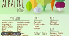 92 Alkaline Foods That Fight Cancer, Inflammation, Diabetes and Heart Disease : The Hearty Soul
