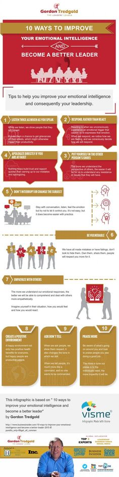 Leadership is all about the people and here are 10 ways to boost your people skills.