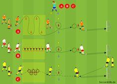 Koordinationstraining - Sprint, Dribbling, Passen Soccer Practice Plans, Soccer Dribbling Drills, Soccer Training Drills, Soccer Drills For Kids, Rugby Training, Soccer Skills, Football Training Program, Football Coaching Drills, Basketball Workouts