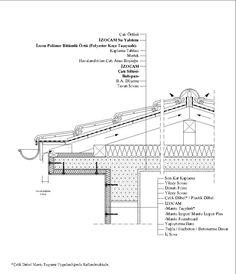 Çatı Arası Kullanılmayan Eğimli Çatı ve Dıştan Yalıtımlı Dış Duvar