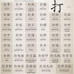 打 [dǎ] và những từ ghép với nó.