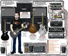 Mark Tremonti – Creed – 2009   Guitar.com