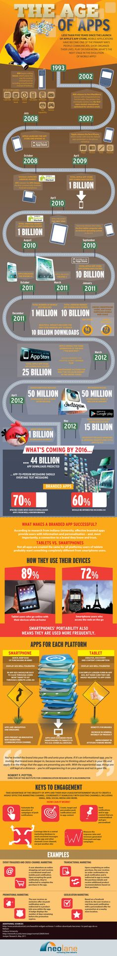 Infographic: The age of apps | TechRepublic