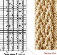 Lace Knitting Stitches, Knitting Machine Patterns, Lace Knitting Patterns, Knitting Charts, Knitting Socks, Knitting Designs, Stitch Patterns, Crochet Waffle Stitch, Knitted Mittens Pattern