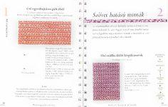 Horgolásról csak magyarul.: BETTY BARNDEN A HORGOLÁS BIBLIÁJA (LETÖLTHETŐ AZ EGÉSZ KÖNYV) Crochet, Periodic Table, Diagram, Stitches, Wallpaper, Google, Amigurumi, Bible, Tricot
