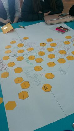 """""""Solo hexagons for film connections. Kids doing it their way. Solo Taxonomy, Assessment For Learning, Systems Thinking, Deep Learning, Hexagons, Kids Rugs, English, How To Make, Kid Friendly Rugs"""