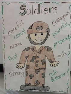 Today we tied Veteran's Day and Thanksgiving together. We read a quick book on Veteran's Day and added it to our Inform portion of our Auth. Kindergarten Anchor Charts, Kindergarten Social Studies, Teaching Social Studies, Kindergarten Classroom, Preschool Curriculum, Art Classroom, Kindergarten Activities, Classroom Activities, Boot Camp