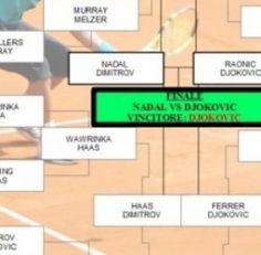 Tennis, Internazionali BNL d'Italia: cosa resterà dell'edizione 2014?