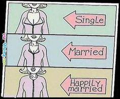 Single VS Married VS Happily Married !