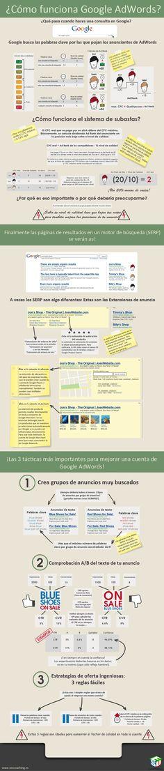 ¿Cómo funciona #GoogleAdwords?  #SEM  @Oscar Palmér Palmér García Montana te lo cuenta