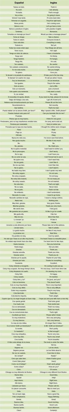 Spanish phrases translated to English Spanish Help, Spanish Phrases, Spanish Grammar, Spanish Vocabulary, Spanish Words, Spanish Language Learning, English Phrases, Spanish Lessons, How To Speak Spanish