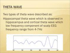 Its frequency range is 25- 100hz.Location: Somatosensory cortex