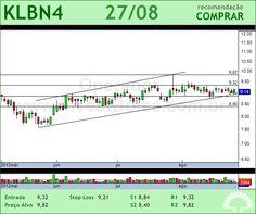 KLABIN S/A - KLBN4 - 27/08/2012 #KLBN4 #analises #bovespa