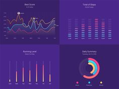 Dashboard Graphs Animation by Jardson Almeida