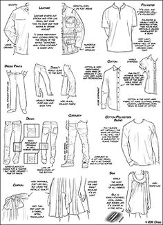 art perspective hands Feet clothing emotions reference tutorial drawing tutorial art tutorial