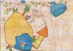 Blog Mil Proyectos: lecto-escritura significativa, uso social de la escritura