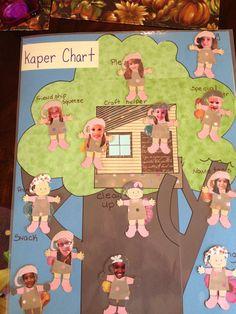 Brownie troop kaper chart based on journey book and brownie elf!