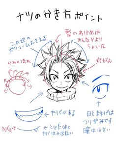 From the official Twitter of Hiro Mashima creator of Fairy Tail how to draw Natsu Dragneel points.