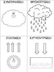 Image result for φυλλα εργασιας για το νερό Science Projects, School Projects, Projects For Kids, Weather For Kids, 4 Elements, Greek Language, Water Cycle, Crafts To Make, Wool Felt