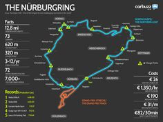 Only Nürburgring Infographic You'll Ever Need The Nurburgring Race Track - It's my wish to drive this in a high performance car some day.The Nurburgring Race Track - It's my wish to drive this in a high performance car some day. Slot Cars, Race Cars, Eifel Germany, High Performance Cars, Good Day Song, Pista, Formula One, Grand Prix, Dream Cars