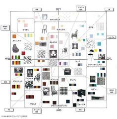 デザイン構成要素のイメージスケール Color Patterns, Color Schemes, Color Palette Challenge, Image Chart, Web Layout, Ad Design, Interior Design, Design Thinking, Color Pallets