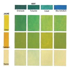 Les mélanges des jaunes avec des verts nous donne des verts très intéressants.