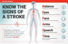 A stroke can cause some serious neurological damage. Here's why many stroke patients are now using cbd oil for stroke recovery. Transient Ischemic Attack, Subarachnoid Hemorrhage, Types Of Strokes, Stroke Recovery, Neuropathic Pain, Luke Perry, Digital Text, R Memes