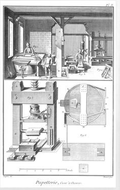 18th Century Paper - production, crafts, letters, newspapers, etc.