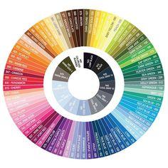 Rivenditori on line Tombow Dual Brush Paint Color Chart, Color Mixing Chart, Color Combos, Color Schemes, Color Charts, Palette Art, Colour Pallette, Pantone Color Chart, Tombow Markers