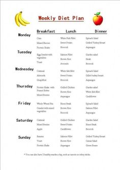 Weekly diet plan #ketodiet Healthy Eating Meal Plan, Healthy Diet Plans, Good Healthy Recipes, Keto Recipes, Eating Vegan, Clean Eating, Pcos Meal Plan, Detox Meal Plan, Ketogenic Recipes