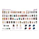 Scentsy Product Shee