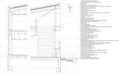 En Detalle: Cortes Constructivos de Celosías (1)