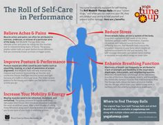 You come biologically equipped for self-healing. Roll Model Therapy Balls are your