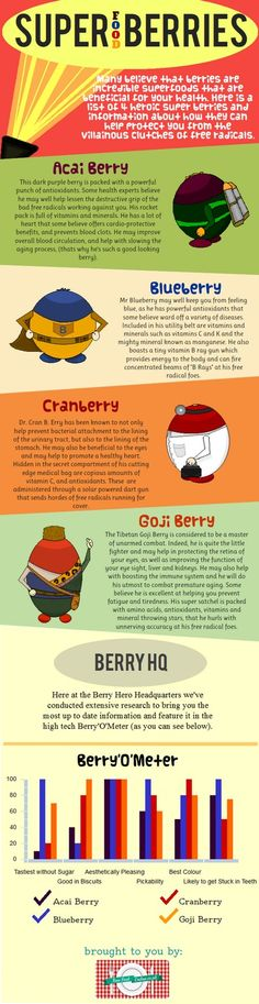 4 Super Food Berries - This infographic highlights 4 berries, Acai, Blueberry, Cranberry and Goji who as well as being tasty, may well offer some nutritional benefits.