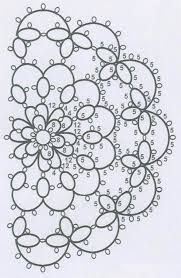 Image result for tatting patterns schemi