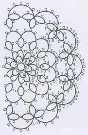 Image result for tatting patterns schemi